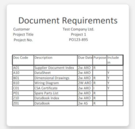 VDR Vendor document requirements list
