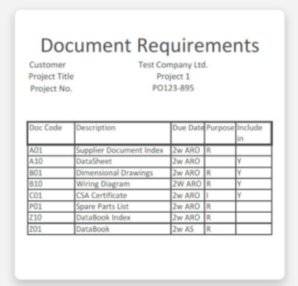 VDR Vendor document requirements list